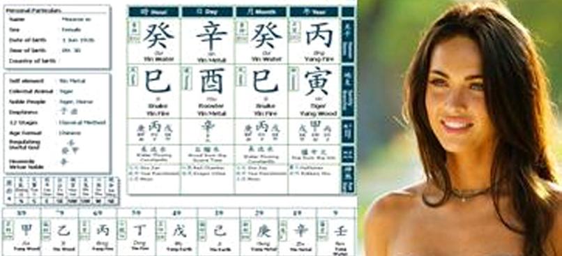 Corsi Master Architettura Feng Shui ba zi